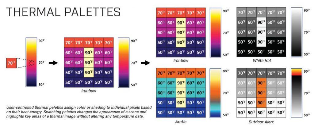 Paleta térmica cámara termográfica caza